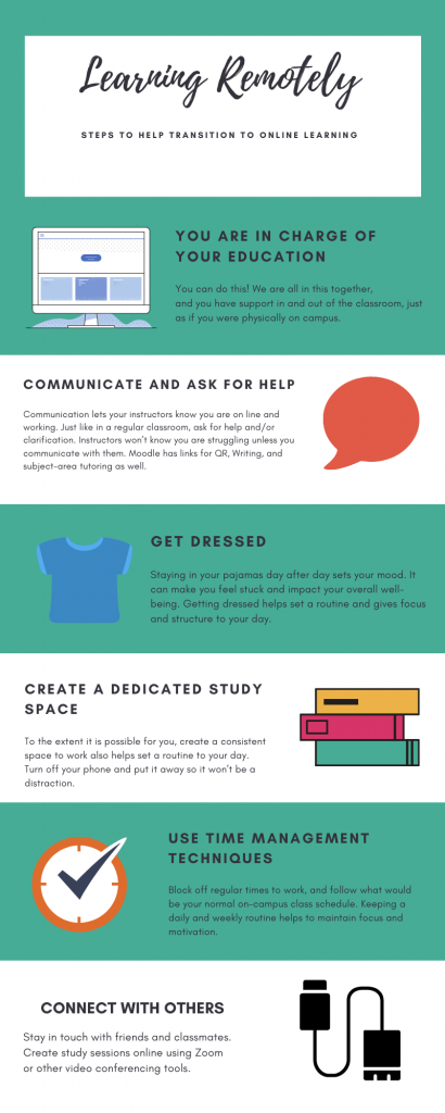 Steps to Learning Remotely Infogram
